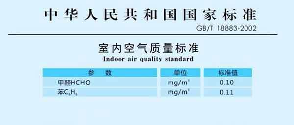 甲醛含量标准